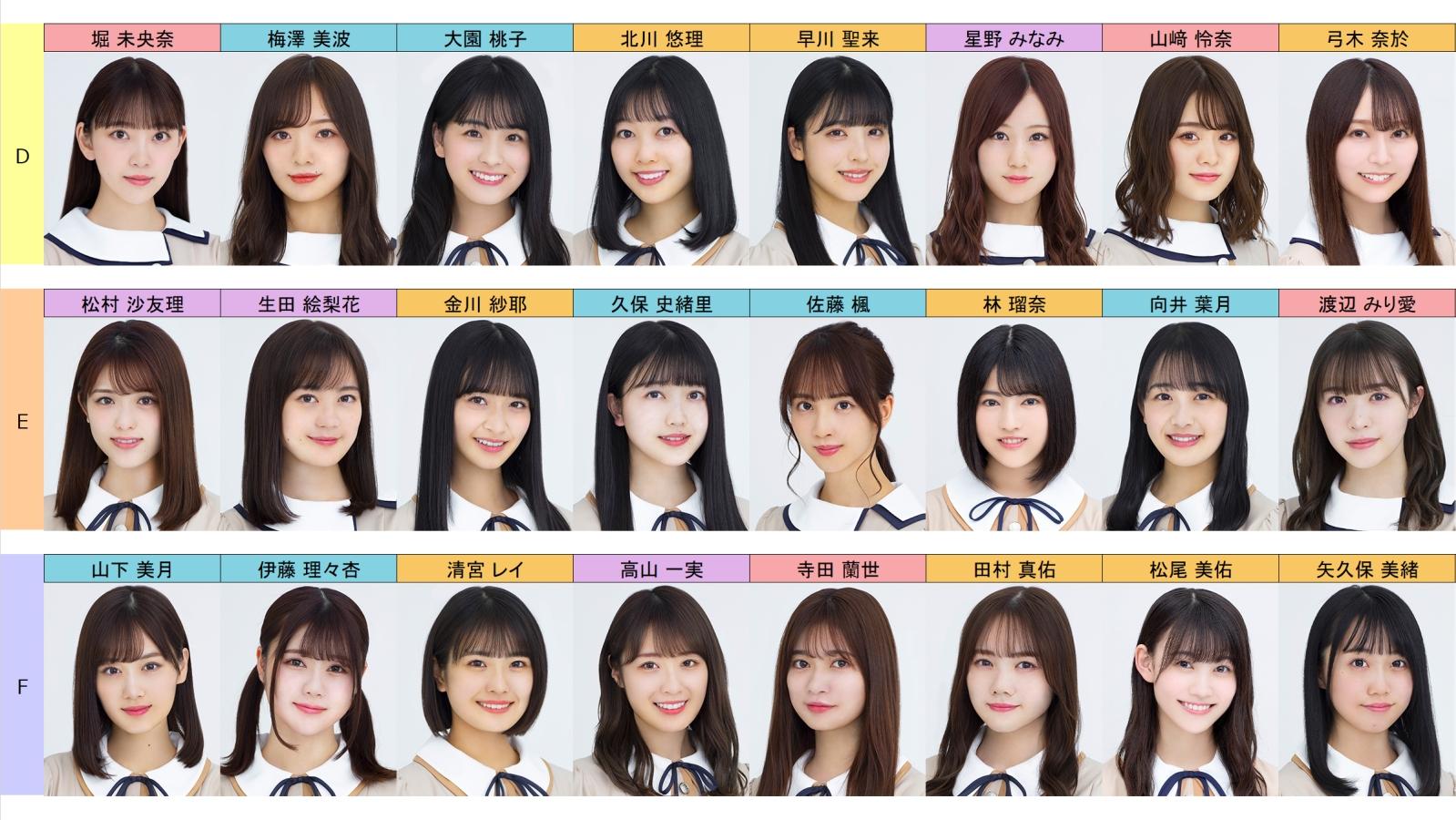 第2回「乃木恋大合戦」D~Fチーム