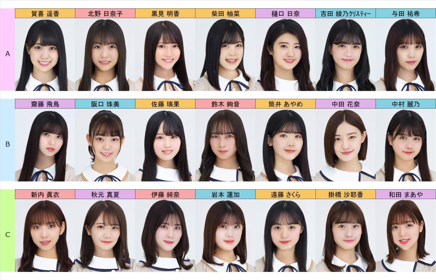 第2回「乃木恋大合戦」A~Cチーム