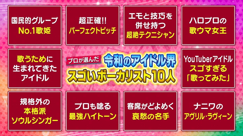 関ジャム 令和のアイドル界スゴいボーカリスト10人