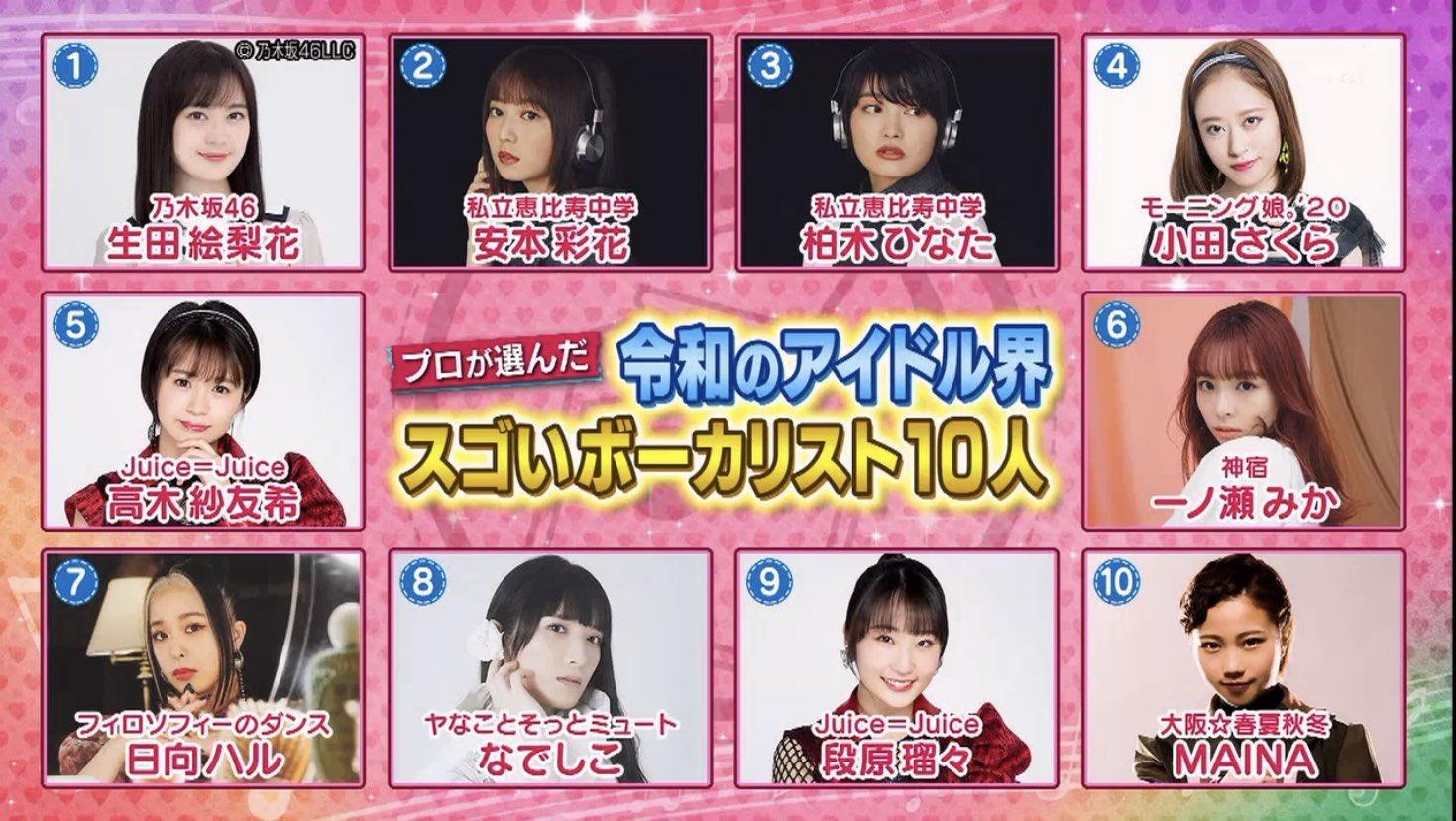 関ジャム 令和のアイドル界スゴいボーカリスト10人2