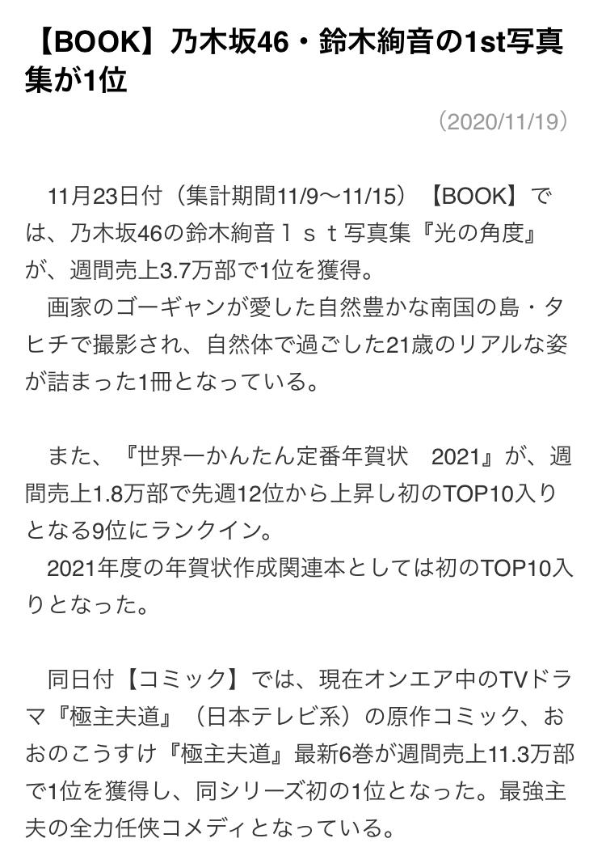 鈴木絢音1st写真集『光の角度』初週3.7万部
