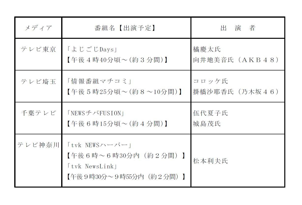 情報番組マチコミ 掛橋沙耶香