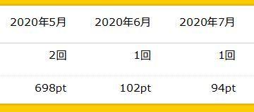 ハピタス ポイント 202007