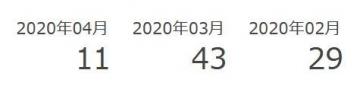 メールでポイント 履歴 202004