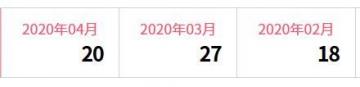 楽天インサイト 履歴 202004