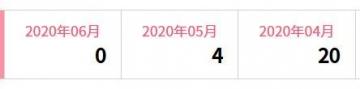 楽天インサイト 履歴 202006