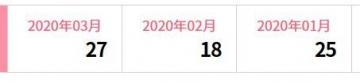 楽天インサイト ポイント履歴 202003