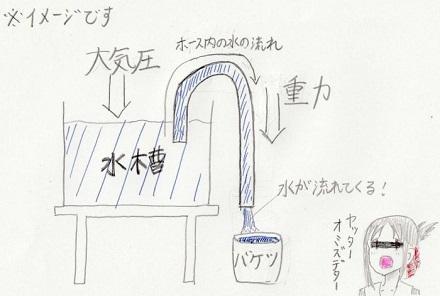 ラボブログ_図