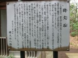 碑文石 説明文 碑文谷・柿の木坂散策1
