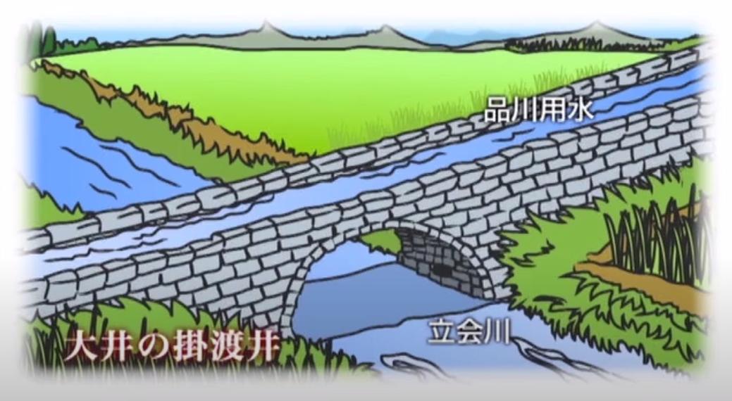大井の掛渡井 西小山→荏原町散策4