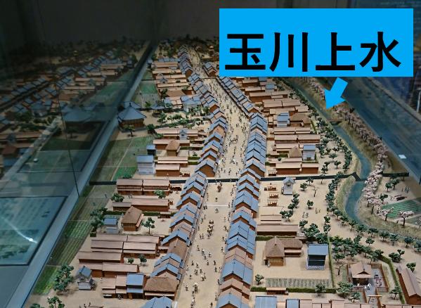 内藤新宿を流れる玉川上水 新宿の渋谷川上流記事1