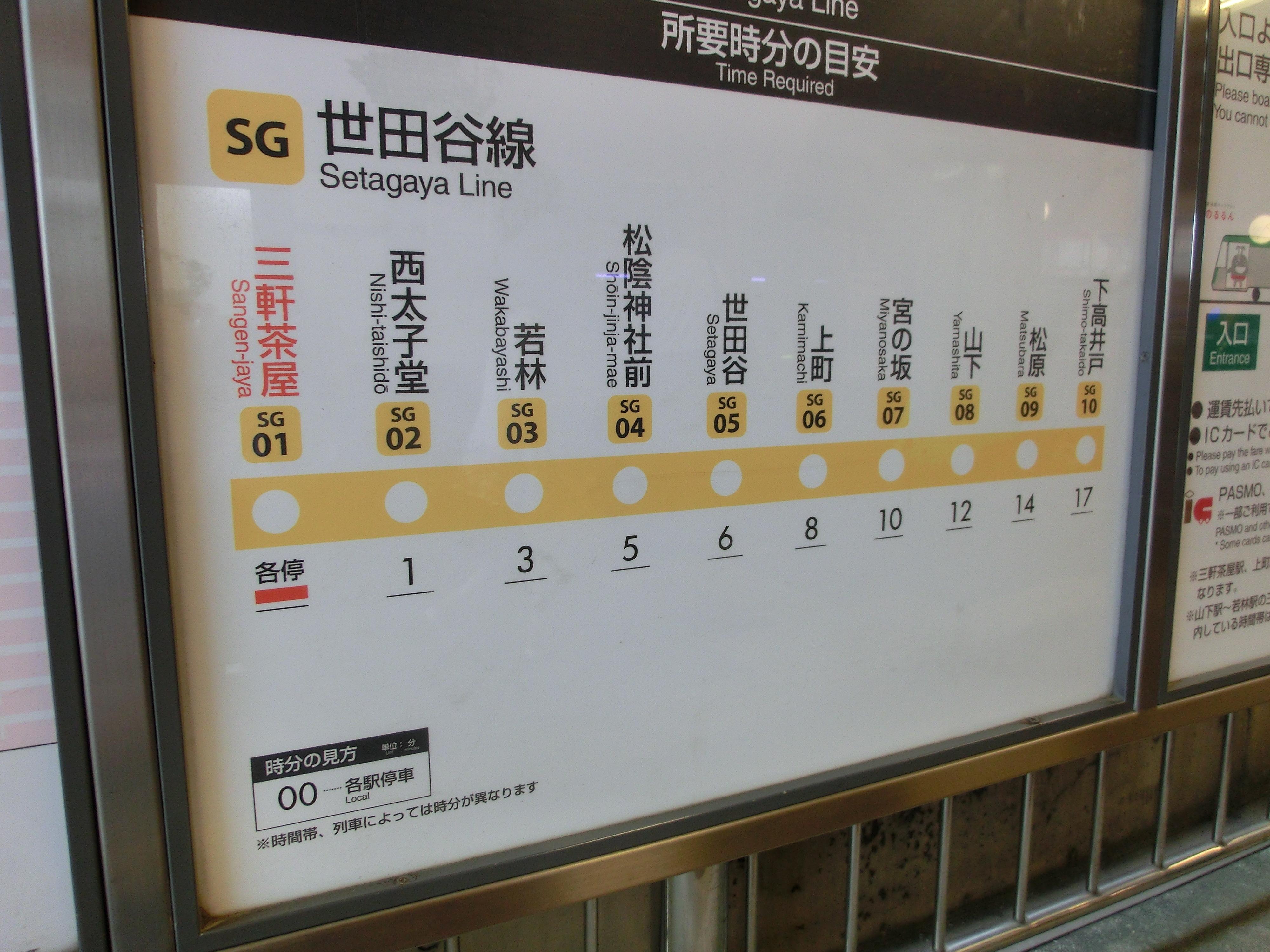 世田谷線 路線図 ゴンアルブル記事