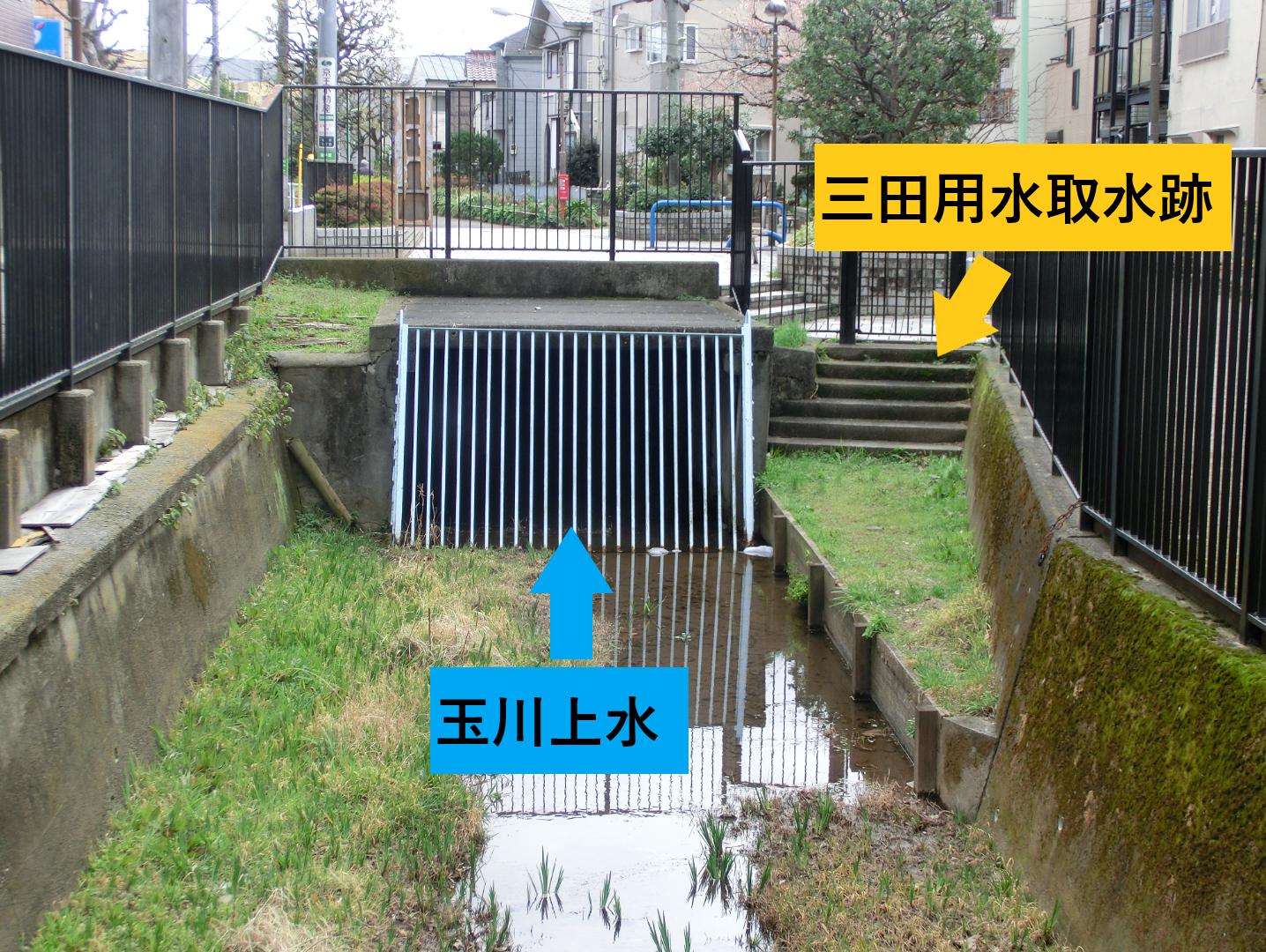 三田用水取水跡 三田用水跡散策1