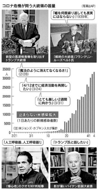 図200407