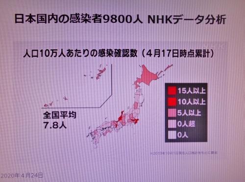 NHK特設サイト 人口10万人当たりの感染確認数 都道府県別