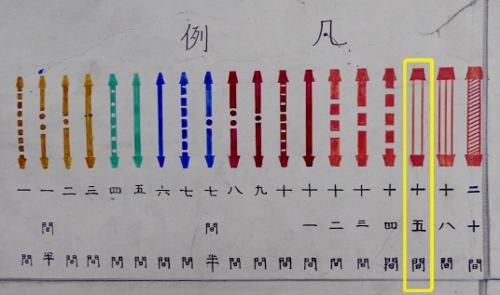 札幌市平面図 道路幅員図 1927年 凡例