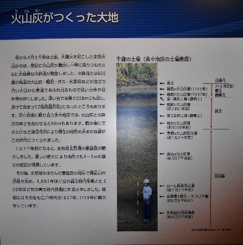 千歳市埋蔵文化財センター展示「火山灰がつくった大地」