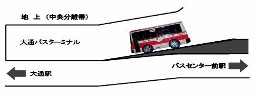バスセンター前駅通路 想像模式断面図