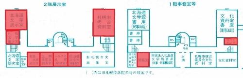 札幌市資料館 市民利用スペース(展示閲覧利用)1988年