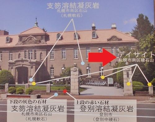 「札幌市資料館の石」説明パネル デイサイト
