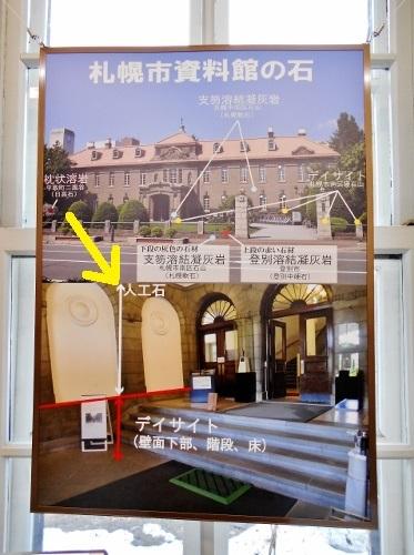 「札幌市資料館の石」説明パネル 人工石
