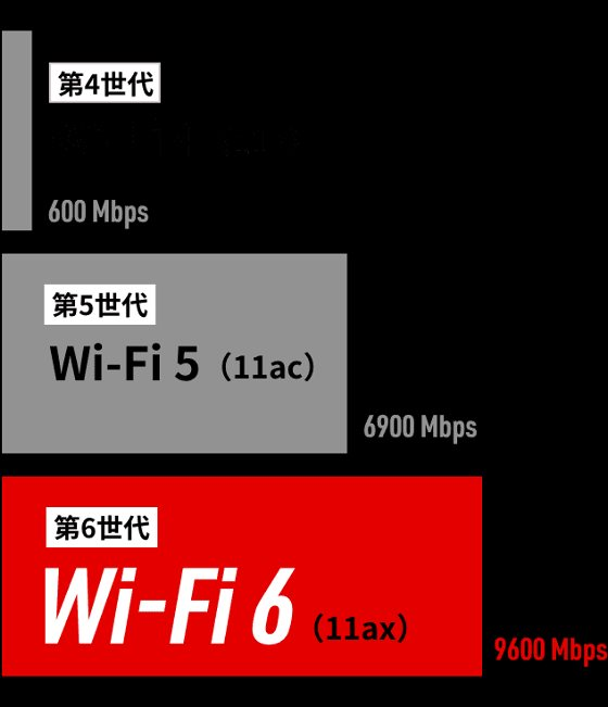 Wifi6_001