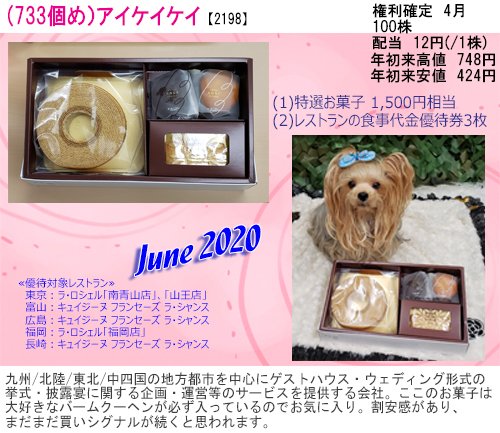 (733)2020年06月到着 アイケイケイ