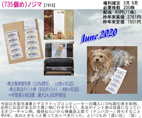 (735)2020年06月到着ノジマ