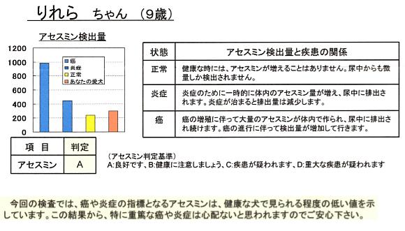 1(アセスミン) -20200617