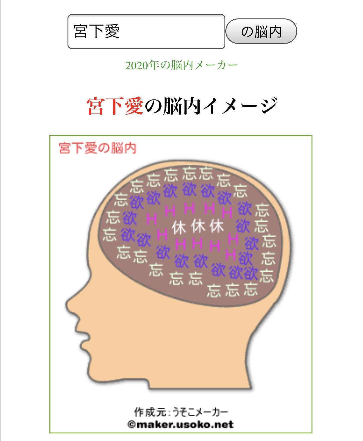 内 メーカー 2020 脳