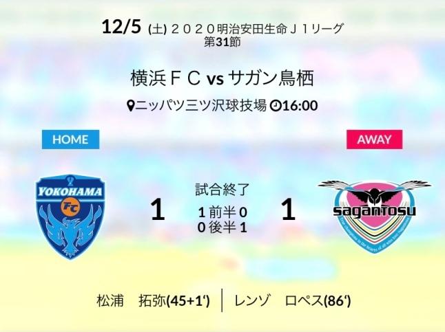 アウェイ横浜FC戦結果