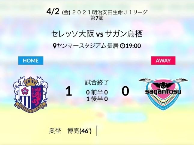 アウェイC大阪戦結果