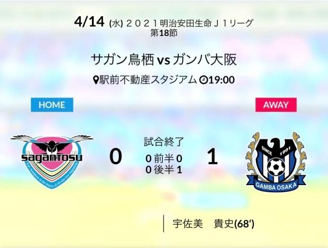 ホームG大阪戦結果