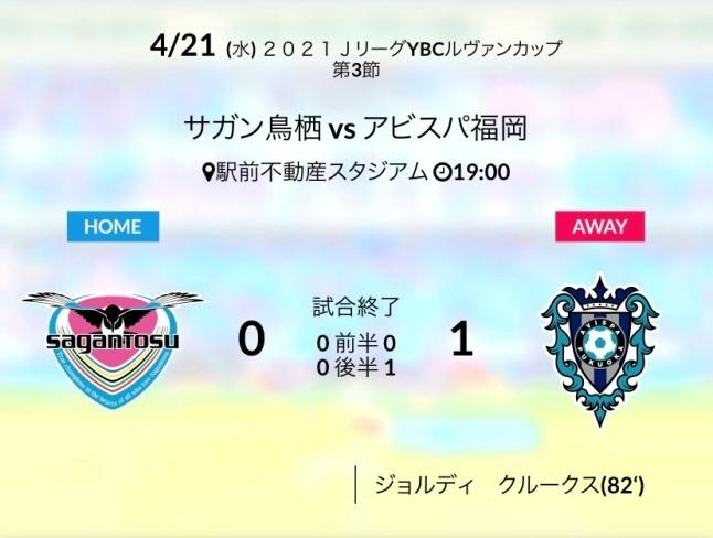 ルヴァン杯ホーム福岡戦結果