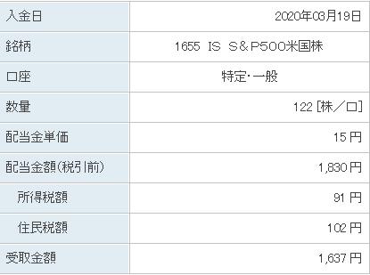 1655haitoumeisai20200319.png