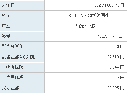 1658haitoumeisai20200319.png