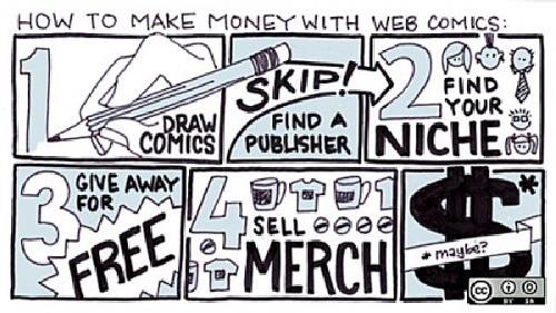 03b 600 democratization of comics