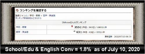 01ab 900 Blog Ranking 1_8