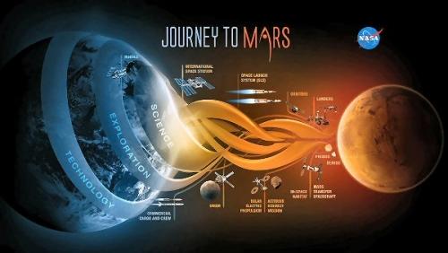 02b 600 JourneyToMars ScienceExplorationTechnology