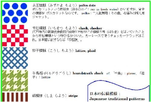 04c 700 日本伝統模様部分