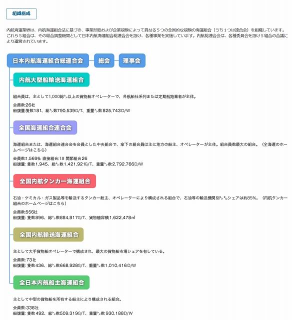 Screenshot_2021-02-18 組織組合|日本内航海運組合総連合会