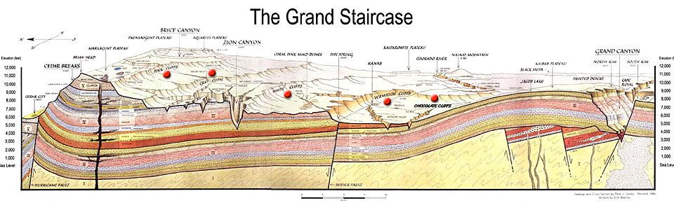 Grand Staircase 説明図 960×300