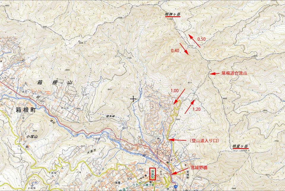 箱根明神ヶ岳地理院地図 960×645