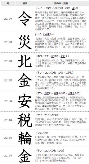 kanji-all.png