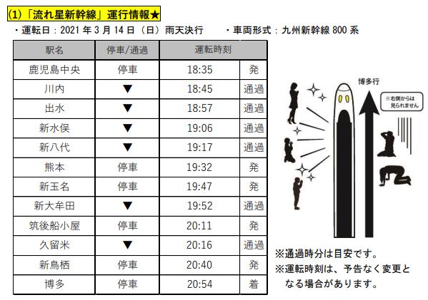 流れ星新幹線時刻表