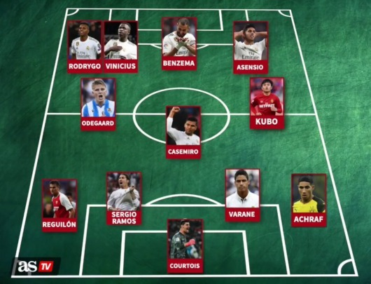 AS revamped Real Madrid XI could look like without buying anyone