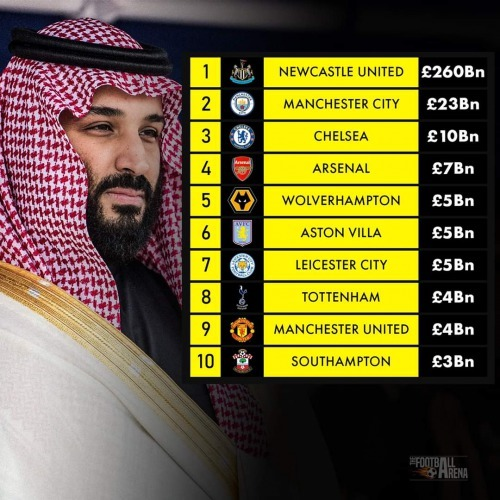 Newcastle Uniteds new owner, the richest Premier League owner
