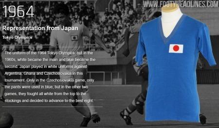Detailed Japan Kit History From 1964 Amazing Kits