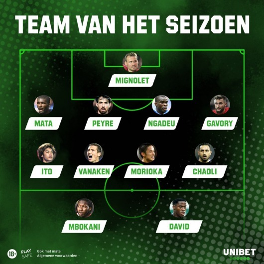 Jupiler Pro League team of the season 20_21 Unibet Belgium Ito Junya Morioka
