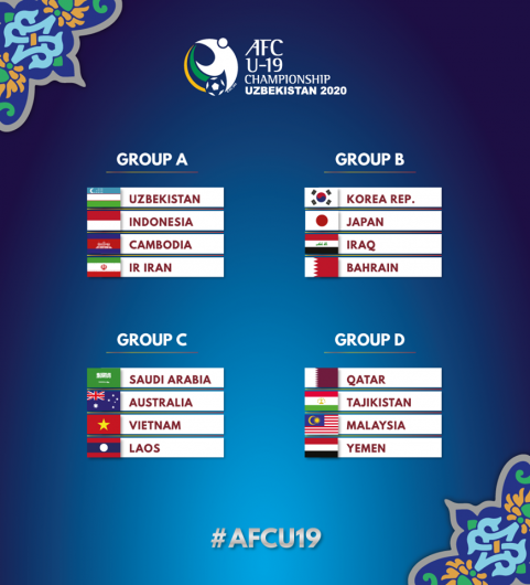 The AFCU19 Uzbekistan 2020 draw results